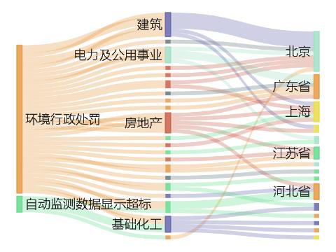 博匯股份環境違法被罰19.5萬元