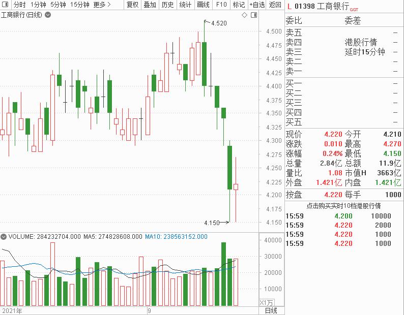 """摩臣3招商主管港股缘何""""打折""""?关注一个重要的事"""