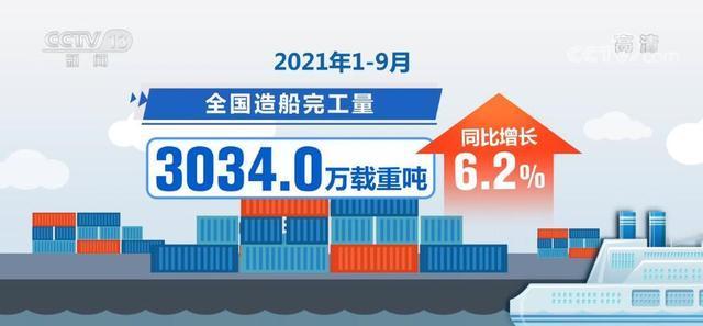 """天游平台注册地址太火爆!中国这个行业订单暴增,又创一个""""全球第一"""",利润却少了20%,企业表示压力山大,为什么?"""