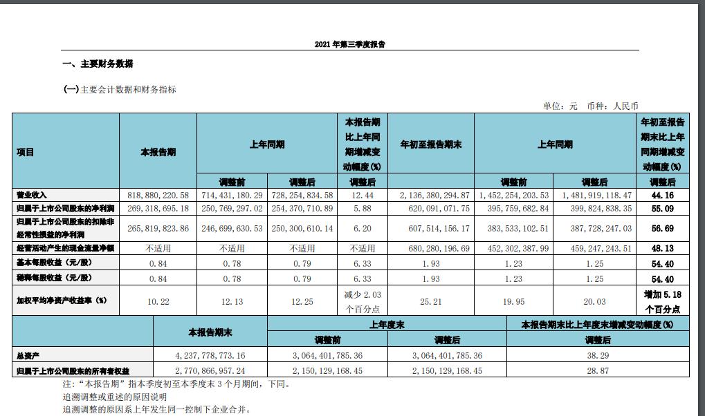 """天游平台注册地址800亿""""牙茅""""闪崩跌停!""""医药女神""""葛兰持仓市值或缩水3亿,机构甩卖1.47亿,4.3万股民吵翻了,发生了什么?"""
