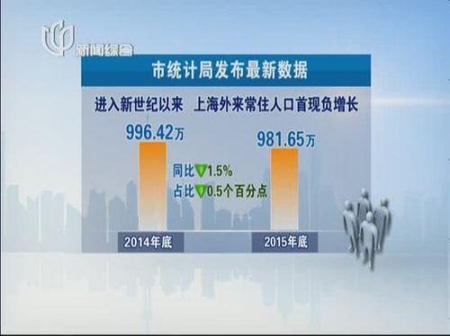 中国人口负增长_人口负增长的影响