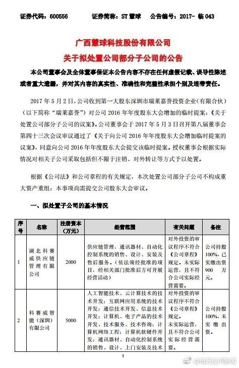 st慧球大股东提议处置8家子公司,大多被报道与鲜言存在关联