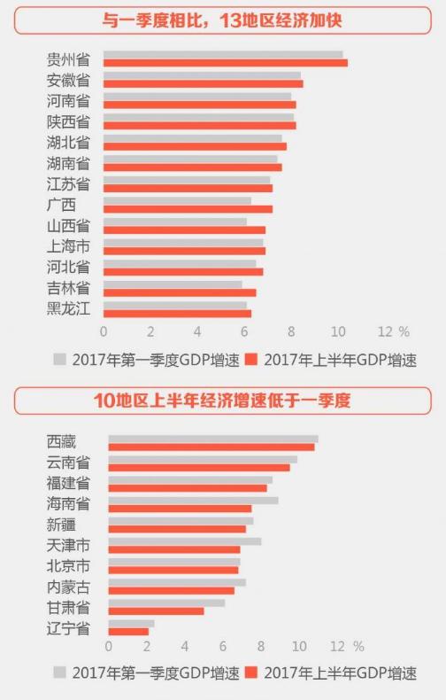 华北2017年经济总量_华北理工大学