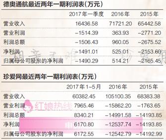 """德奥通航向珍爱网""""求婚成功"""":聘礼14亿_暂时不能领证"""