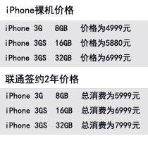 iPhone上市十年来,价格涨了多少?路透社称中国人可能买不起iPh