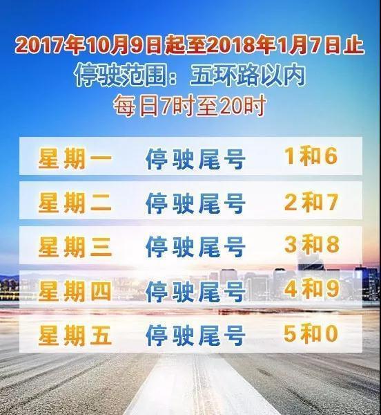 国庆长假过后 北京新一轮尾号限行实施