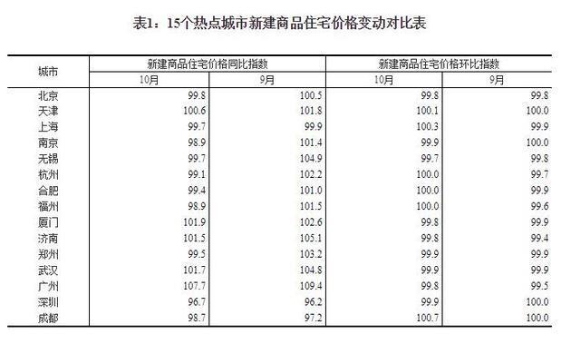 海南省统计年鉴可比价格GDP_海南省价格分布图