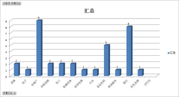沪指创熔断新高背后:沪股通周净流入额降逾九成 这32只个股成外
