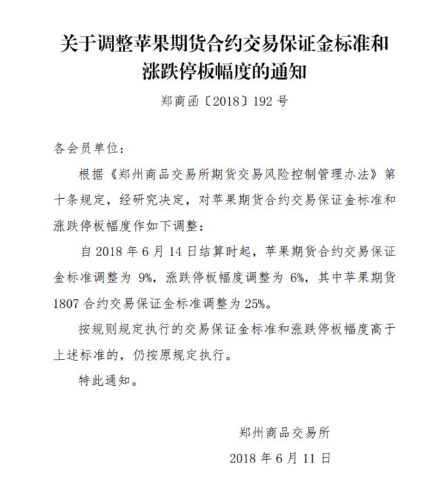 郑商所:调整苹果期货合约交易保证金标准和涨跌停板幅度