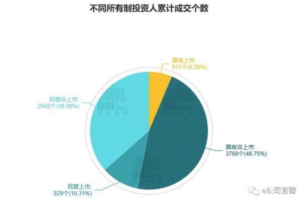 (本文数据来源于Wind,明树数据,统计机构官方数据,图表来源于明树数据)