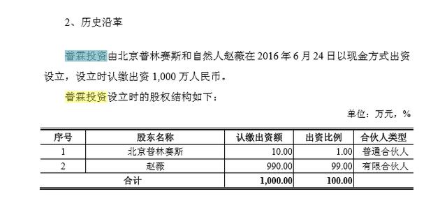 而北京普林塞斯注册资本300万元,由赵薇与其母魏启颖共同出资设立,其中赵薇出资210万占股70%,魏启颖出资90万元。