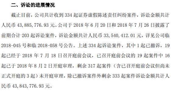 每日经济新闻综合搜狐财经、每日经济新闻App等