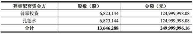 这家赵薇持股99%的公司进入清算,曾1.25亿参与万家文化重组
