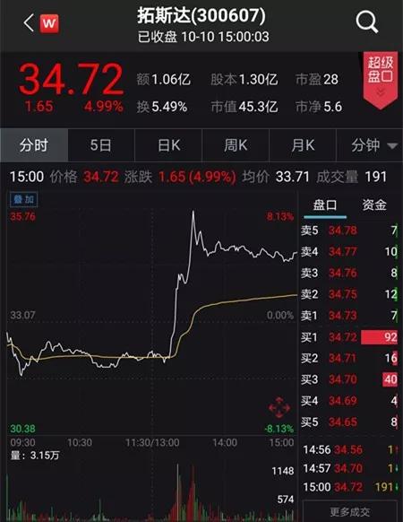中国证券报 任明杰