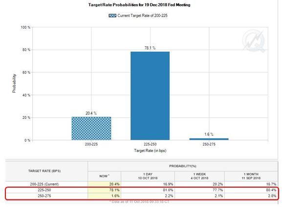 美股大震荡!通胀降温令美债收益率走低 道指重