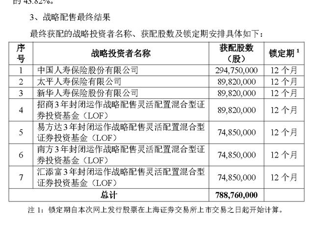 图片来源:中国人保公告