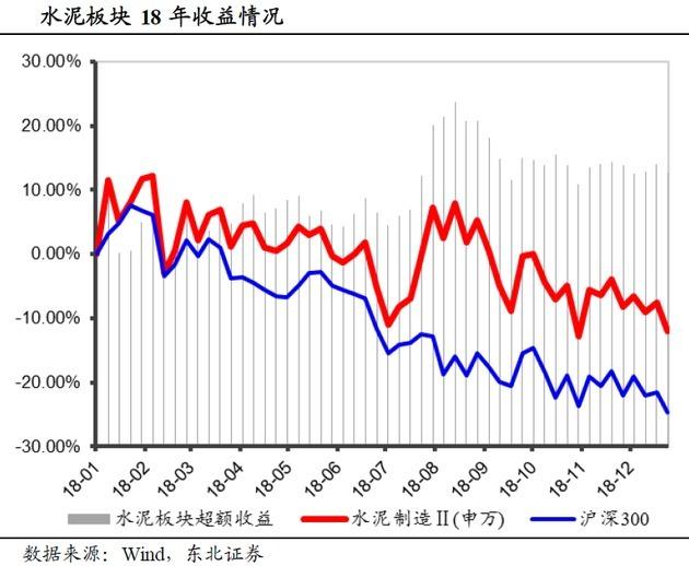 【红色电影】研报精选|5G推动无人驾驶应用落地,国产产品