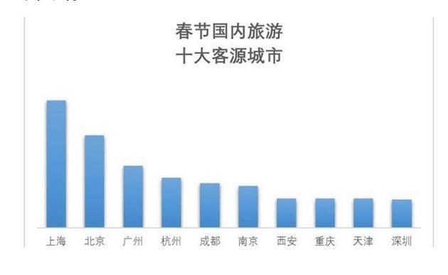 说中文、刷支付宝、加微信!海外旅游业者为揽中国春节游客拼了