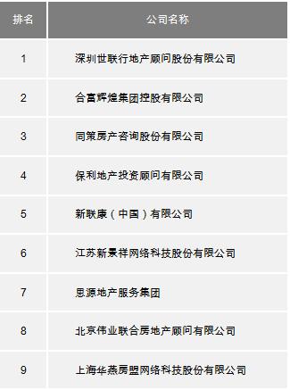 2019中国经济百强市_...贺荣盛发展蝉联2019中国房地产百强TOP16