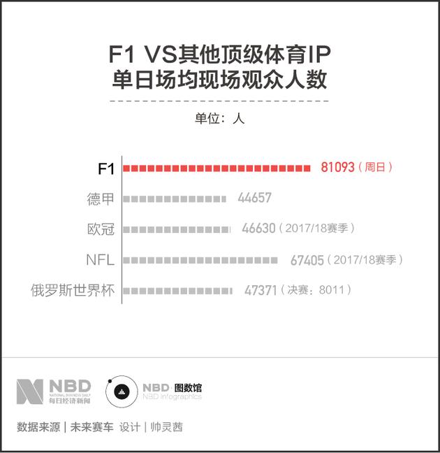 """用电脑怎么赚钱地球上最厉害的""""司机""""在上海飙车,F1这个生意"""