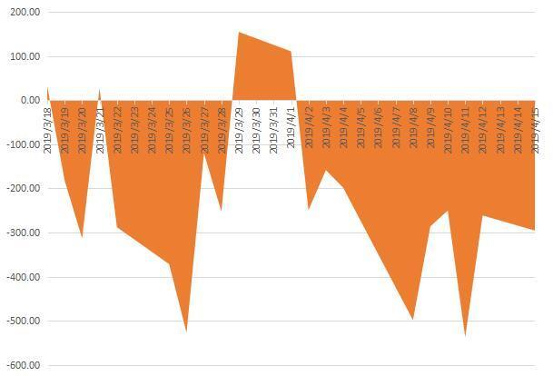 这两条均线面临死叉?东方锆业逆市冲击涨停创