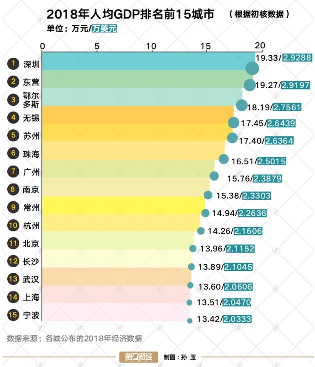 gdp中等收入_中国gdp增长图