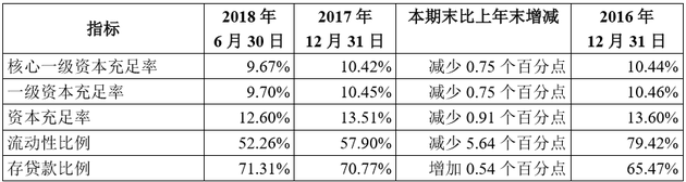 江苏上市银行有望再添新兵 苏州银行本月25日首发上会