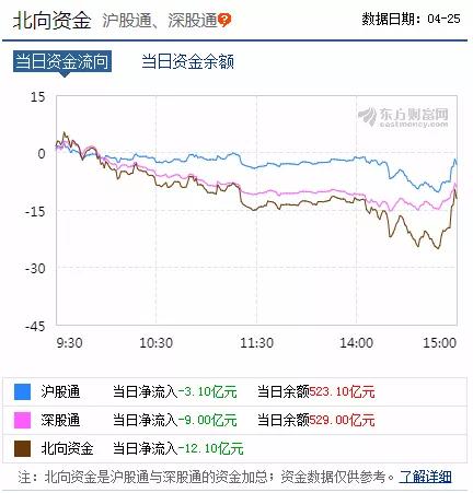 一天蒸发1.63万亿 人均亏过万 中国股市又咋了