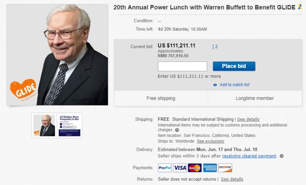 """""""吃一顿少一顿""""巴菲特午餐开拍了!价格已翻两番,31日见分晓"""