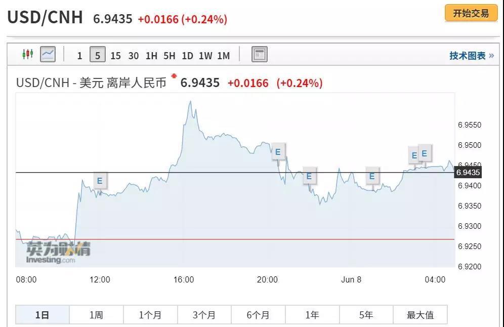 易纲罕见表态!汇率红线、贸易谈判、央行干预、积极财政、再就业基金都有说法了   _中欧新闻_欧洲中文网