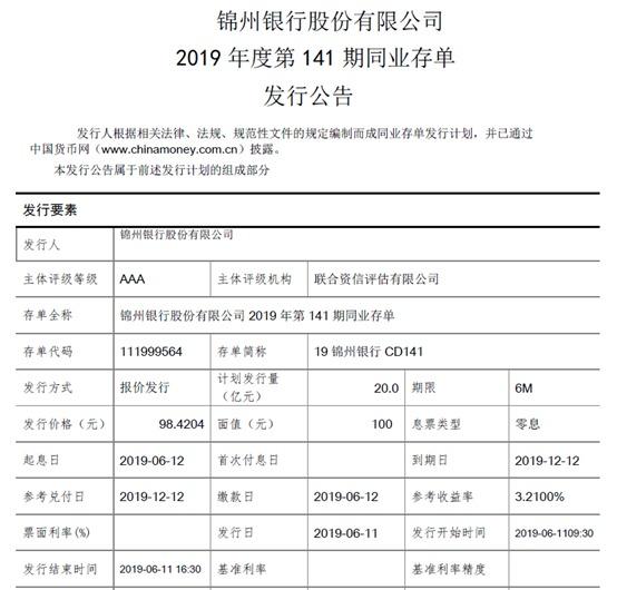 锦州银行同业存单发行公告截图