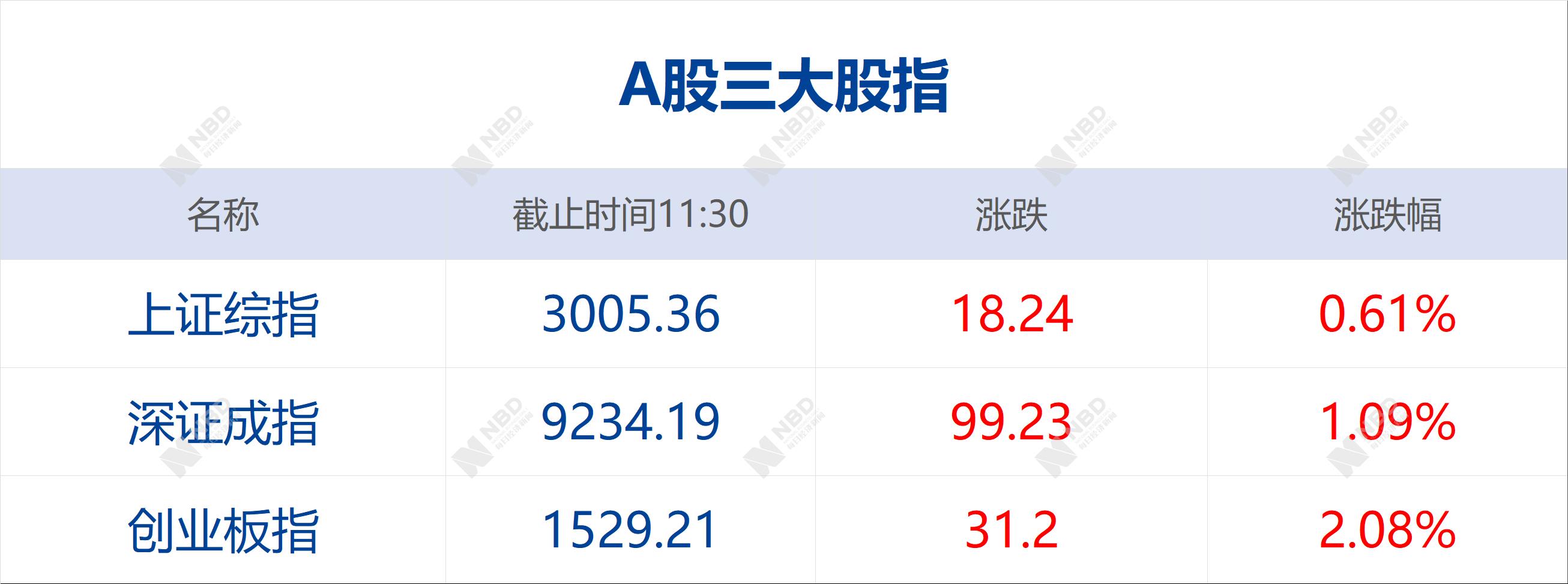 每经12点丨中国移动:6月25日召开5G+发布会;西