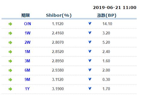 统计局:50种重要生产资料中,35种价格环比下降;中国麻辣烫在韩