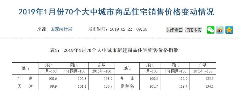 深圳不再公布楼市均价,官方回应:不能反应市场真实情况
