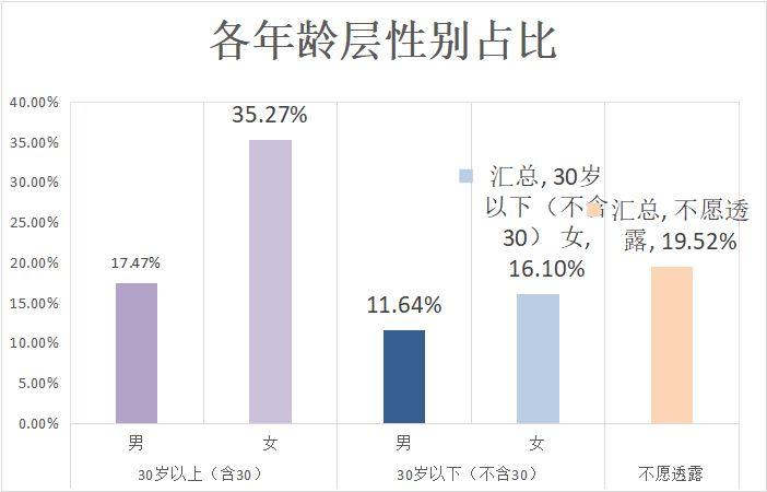 广州反诈中心警示:今年第二季度网恋交友诈骗突出