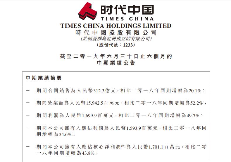 时代中国上半年销售额同比增20% 大湾区土储占比达九成