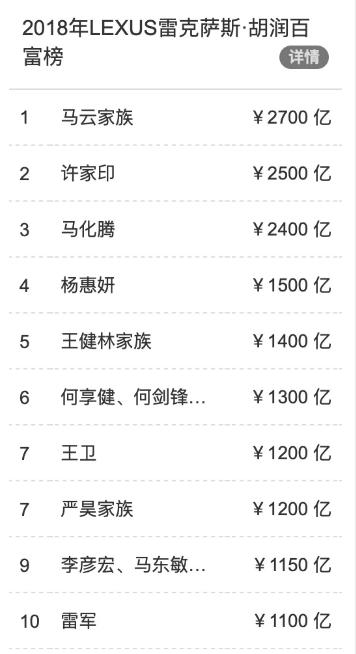 半年时间,吃货出动1亿次,海底捞老板夫妇身家超1200亿元,直逼王健林!