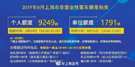 8月沪牌拍卖最低成交价89300元,中标率5.7%