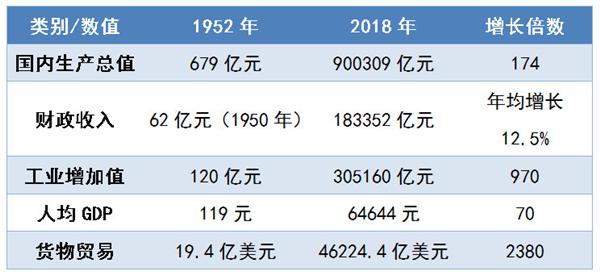 人民网:中国为什么几十年来没有发生过经济危机?