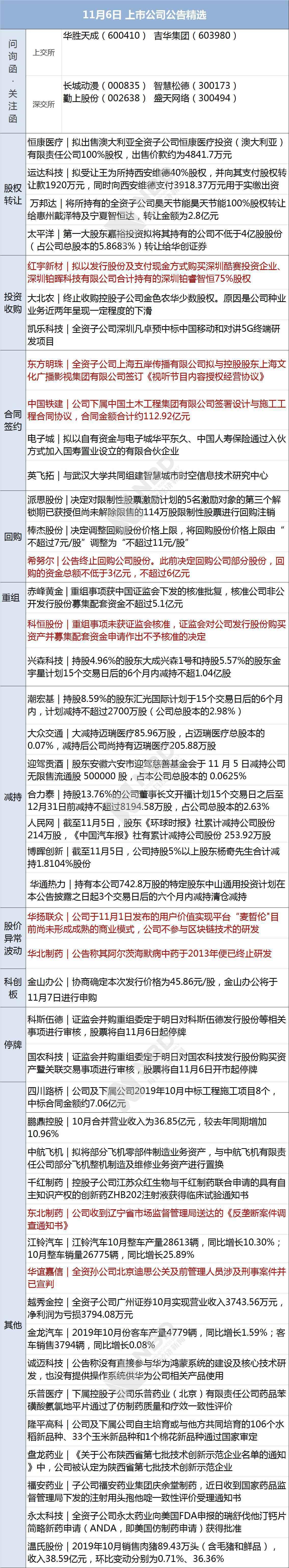 早财经丨桂林航空高层集体受罚,总经理被降级;国家烟草专卖局对电子烟监管进行专项部署;今年双11快件量预计将达28亿,高峰期持续至18日(图24)