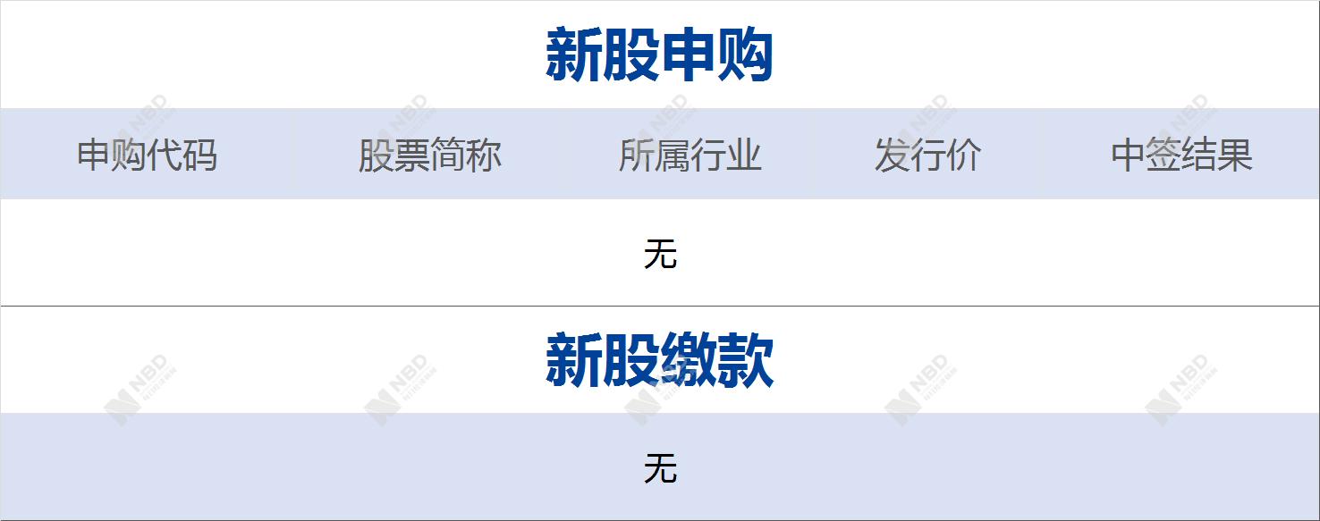 早财经丨桂林航空高层集体受罚,总经理被降级;国家烟草专卖局对电子烟监管进行专项部署;今年双11快件量预计将达28亿,高峰期持续至18日(图25)