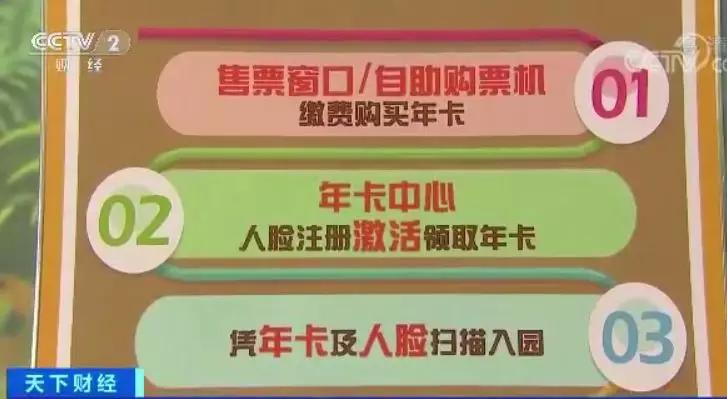 """杭州野生动物世界,因为人脸识别被告上了法庭!""""人脸识别第一案"""",能否破开监管""""坚冰""""?(图1)"""