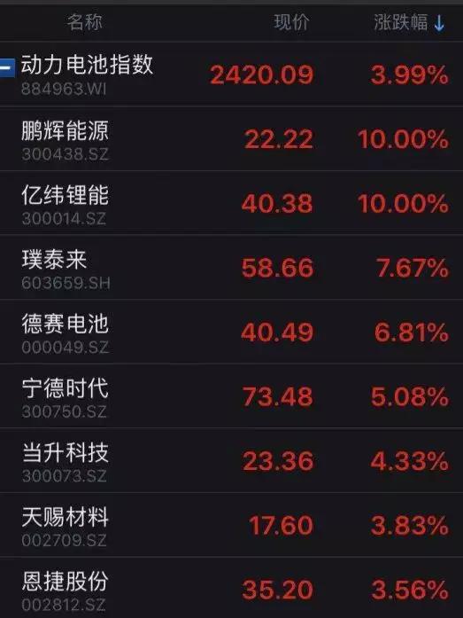 一条劲爆微博上热搜,概念股闻讯异动!中国最受影响,占全球一半市场(图2)