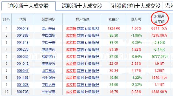 阿里巴巴确认香港招股——道达早评