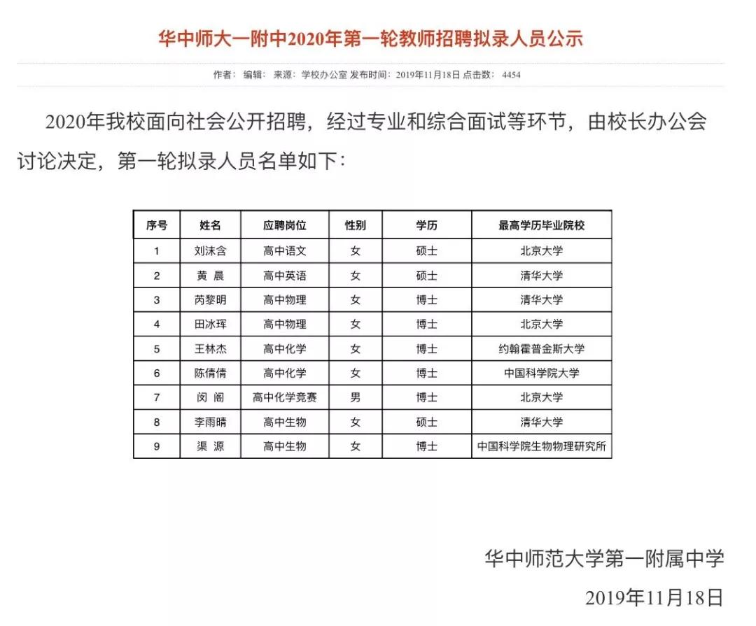 中学招9名老师,6人来自北大清华,绝大多数是博士