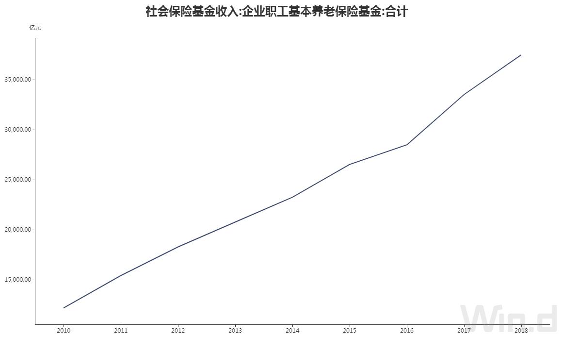 市场规模将达3.8万亿,但老年用品仅2000多种,中央印发应对老龄化中长期规划:多渠道、多领域扩大适老产品供给插图