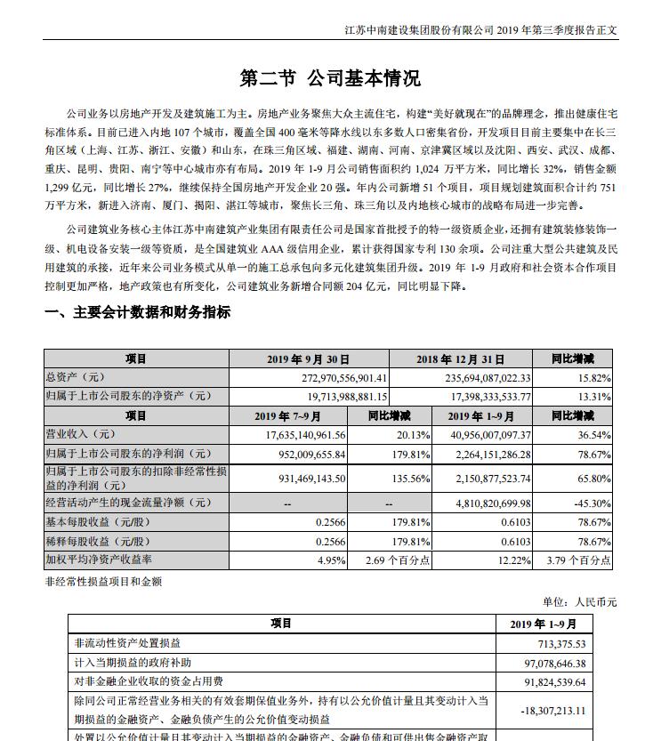 """加码融资担保  """"千亿""""新军中南建设的资本平衡术"""