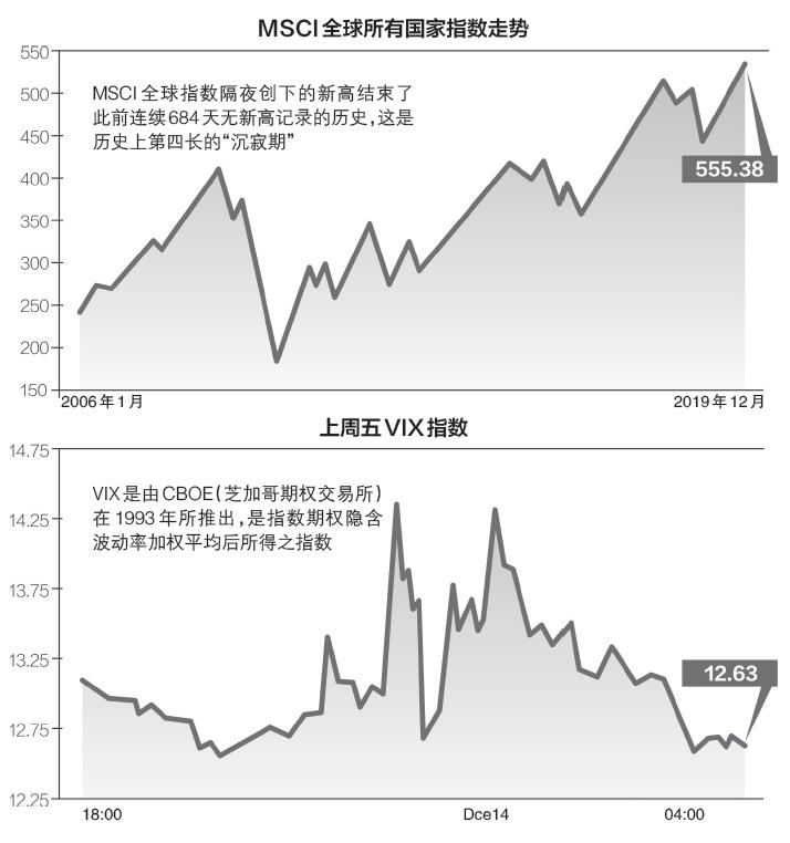 贸易利好推升原油黄金 A50期指、美股指数走势坐过山车