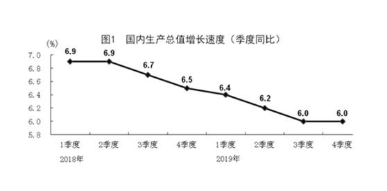 """德法英gdp_2019中国经济""""成绩单""""刚刚公布:人均GDP首破1万美元,GDP总量..."""