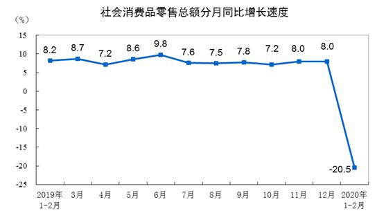 批发市场、大超市开业率超90%,3714家A级景区恢